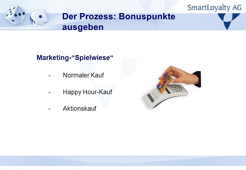 Der Prozess: Bonuspunkte ausgeben Marketing-Spielwiese -Normaler Kauf -Happy Hour-Kauf -Aktionskauf