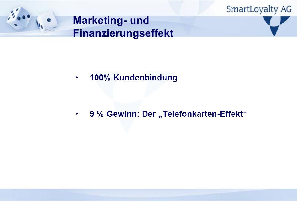 Marketing- und Finanzierungseffekt 100% Kundenbindung 9 % Gewinn: Der Telefonkarten-Effekt