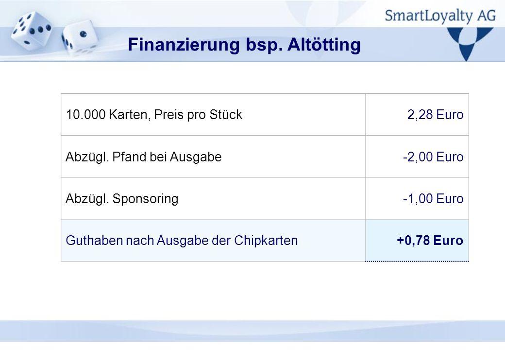 Finanzierung bsp. Altötting 10.000 Karten, Preis pro Stück2,28 Euro Abzügl. Pfand bei Ausgabe-2,00 Euro Abzügl. Sponsoring-1,00 Euro Guthaben nach Aus