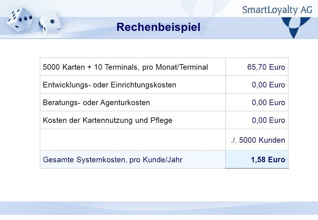 Rechenbeispiel 5000 Karten + 10 Terminals, pro Monat/Terminal65,70 Euro Entwicklungs- oder Einrichtungskosten0,00 Euro Beratungs- oder Agenturkosten0,