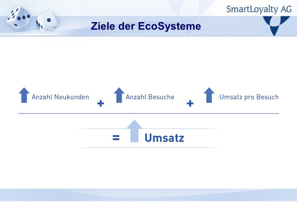 Ziele der EcoSysteme