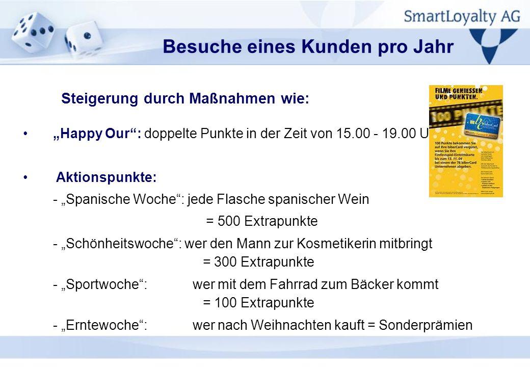 Happy Our: doppelte Punkte in der Zeit von 15.00 - 19.00 Uhr Aktionspunkte: - Spanische Woche: jede Flasche spanischer Wein = 500 Extrapunkte - Schönh
