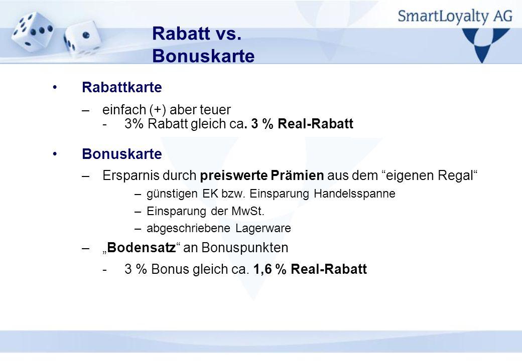 Rabatt vs. Bonuskarte Rabattkarte –einfach (+) aber teuer -3% Rabatt gleich ca. 3 % Real-Rabatt Bonuskarte –Ersparnis durch preiswerte Prämien aus dem