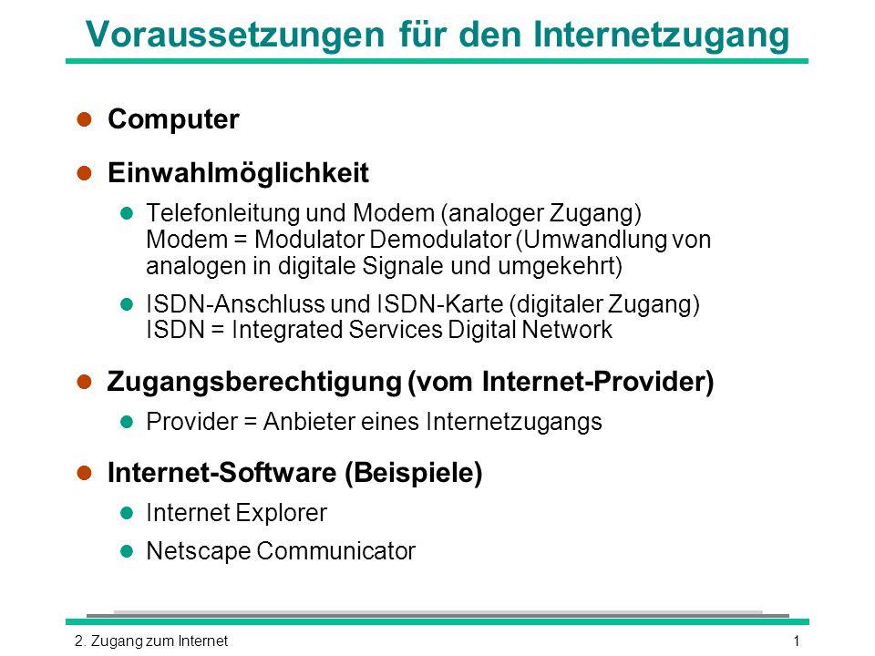 12. Zugang zum Internet Voraussetzungen für den Internetzugang l Computer l Einwahlmöglichkeit l Telefonleitung und Modem (analoger Zugang) Modem = Mo