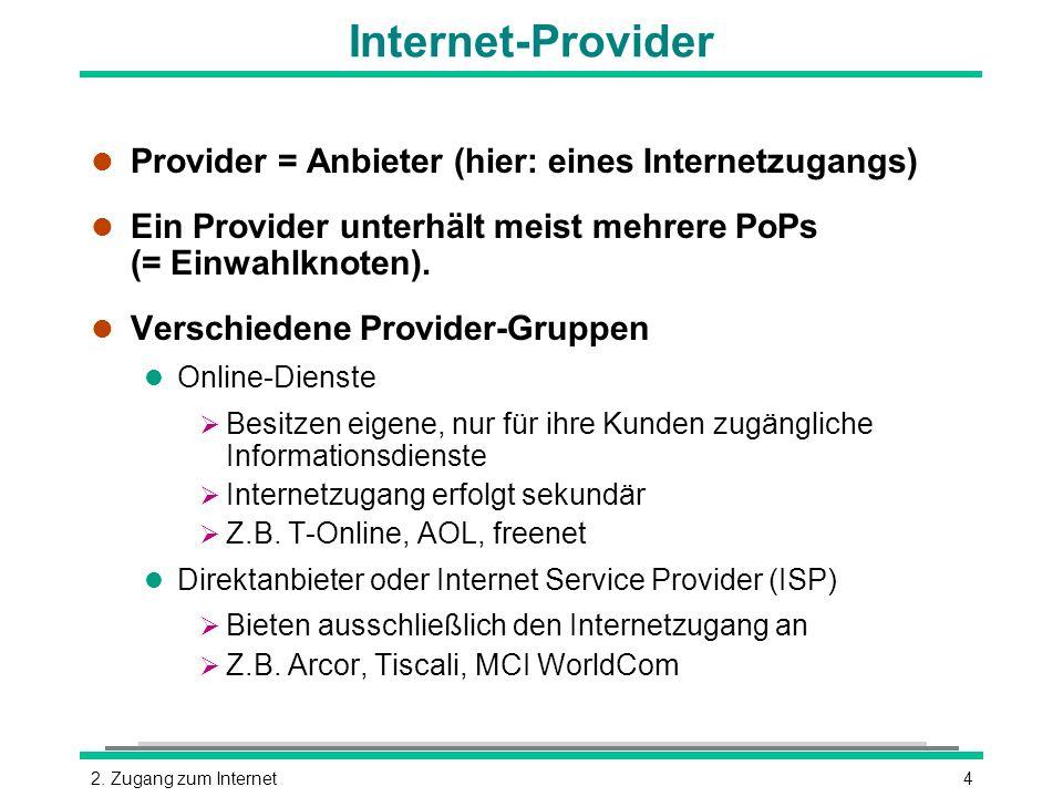 42. Zugang zum Internet Internet-Provider l Provider = Anbieter (hier: eines Internetzugangs) l Ein Provider unterhält meist mehrere PoPs (= Einwahlkn