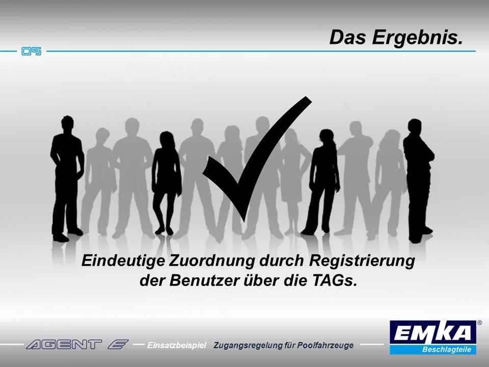 Das Ergebnis. Eindeutige Zuordnung durch Registrierung der Benutzer über die TAGs.