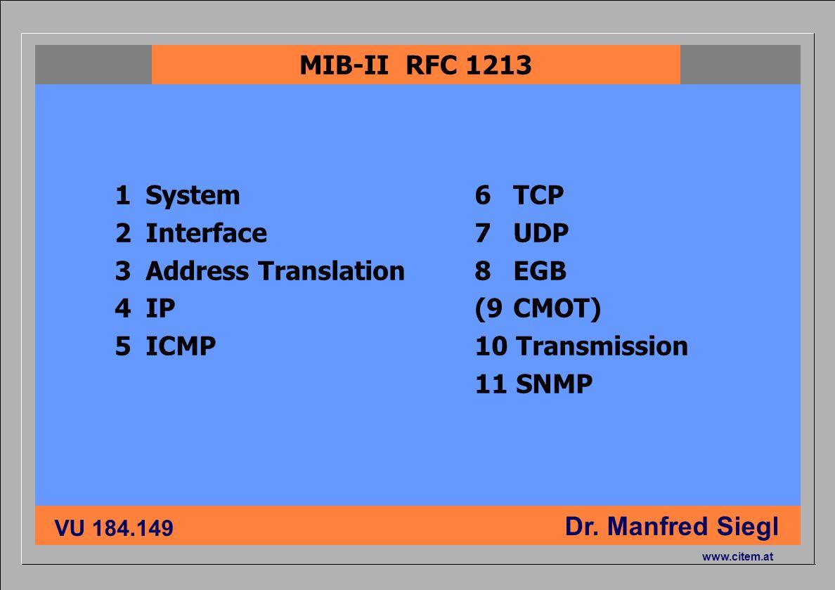ciiema CITEM - Dr. Siegl VU 184.149 Dr. Manfred Siegl www.citem.at 1System 2Interface 3Address Translation 4IP 5ICMP 6 TCP 7 UDP 8 EGB (9 CMOT) 10 Tra