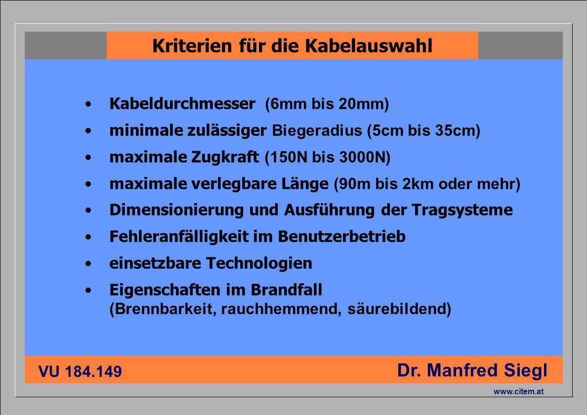 ciiema CITEM - Dr. Siegl VU 184.149 Dr. Manfred Siegl www.citem.at Kabeldurchmesser (6mm bis 20mm) minimale zulässiger Biegeradius (5cm bis 35cm) maxi