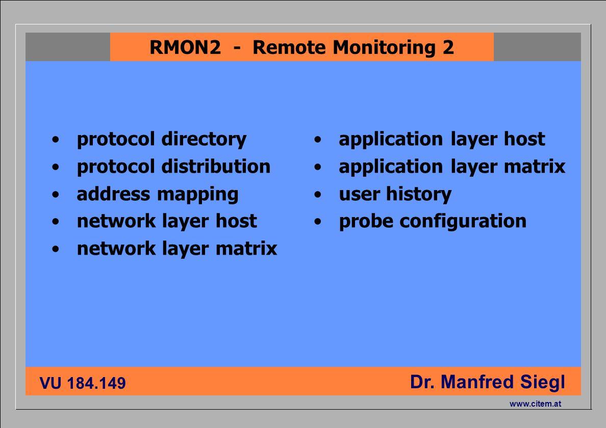 ciiema CITEM - Dr. Siegl VU 184.149 Dr. Manfred Siegl www.citem.at RMON2 - Remote Monitoring 2 protocol directory protocol distribution address mappin