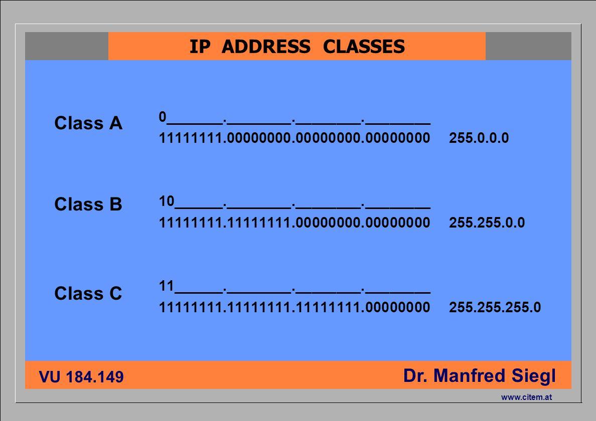 ciiema CITEM - Dr. Siegl VU 184.149 Dr. Manfred Siegl www.citem.at IP ADDRESS CLASSES Class A Class B Class C 0_______.________.________.________ 1111