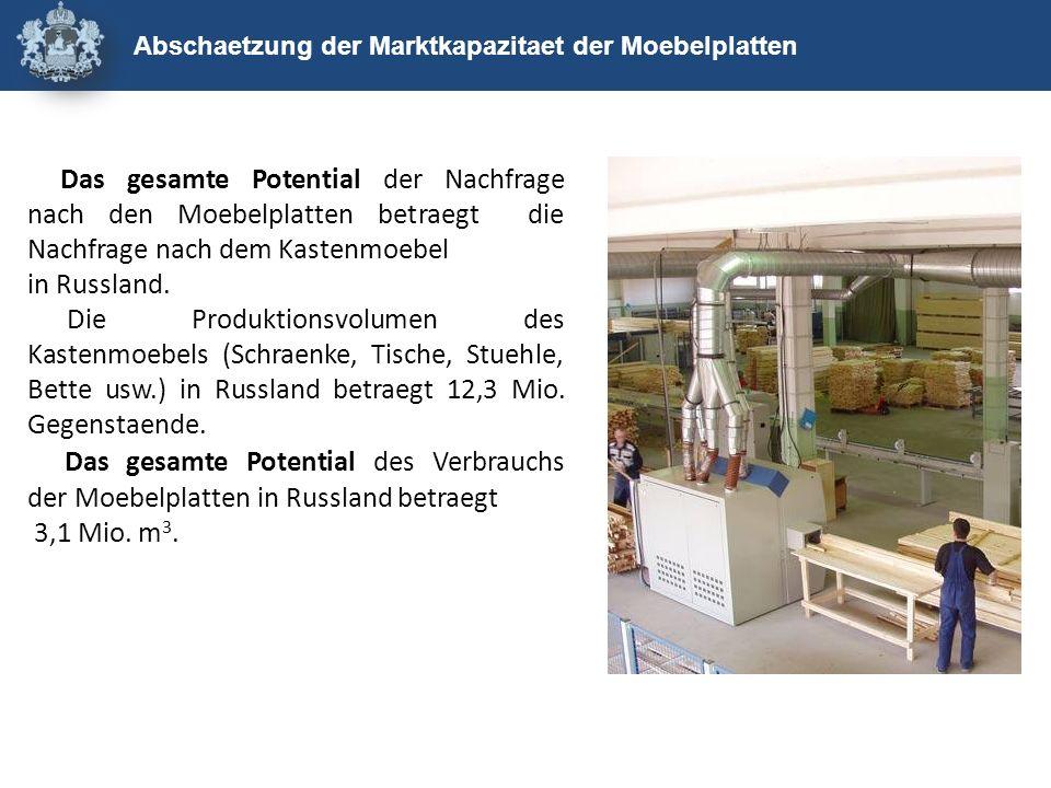 Das gesamte Potential der Nachfrage nach den Moebelplatten betraegt die Nachfrage nach dem Kastenmoebel in Russland. Die Produktionsvolumen des Kasten