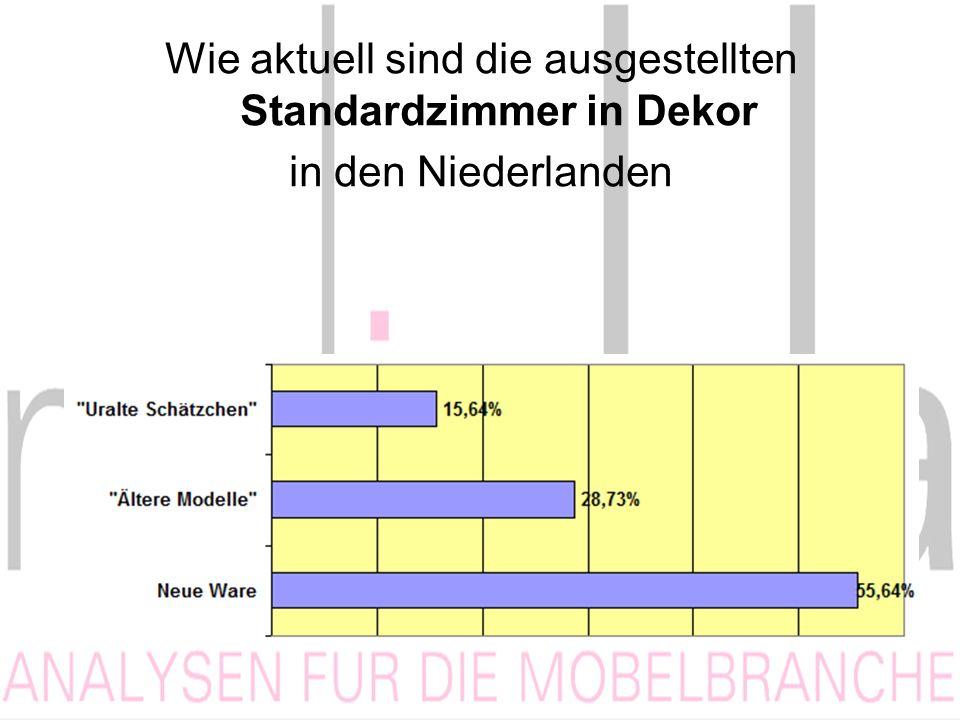 Wie aktuell sind die ausgestellten Standardzimmer in Dekor in den Niederlanden