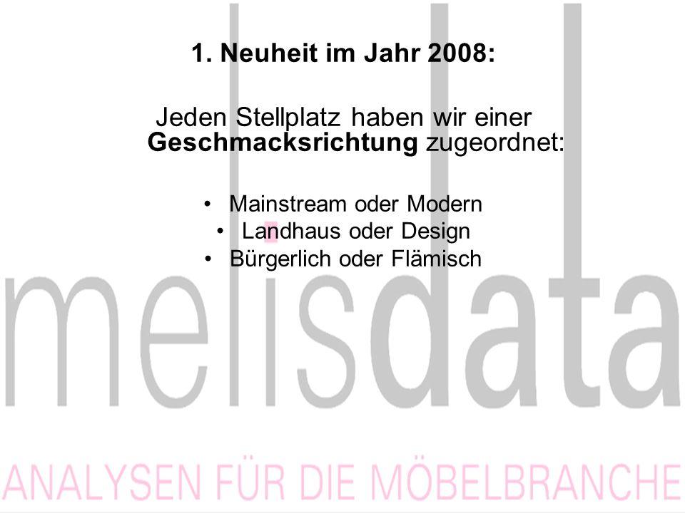 1. Neuheit im Jahr 2008: Jeden Stellplatz haben wir einer Geschmacksrichtung zugeordnet: Mainstream oder Modern Landhaus oder Design Bürgerlich oder F