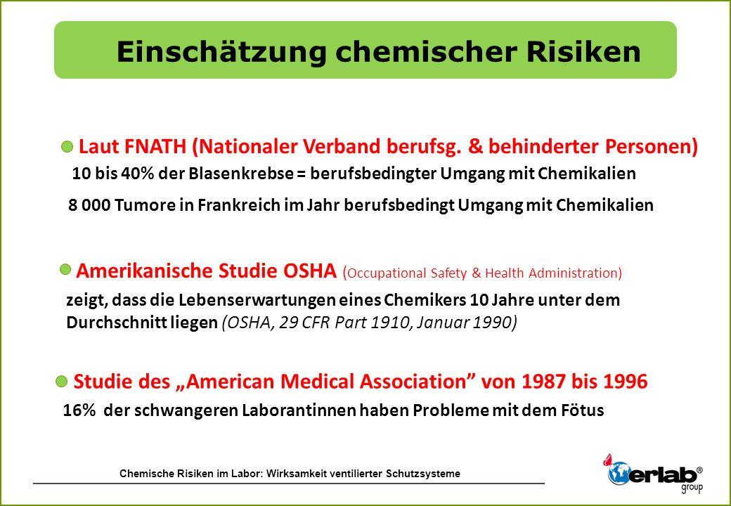 Chemische Risiken im Labor: Wirksamkeit ventilierter Schutzsysteme 16% der schwangeren Laborantinnen haben Probleme mit dem Fötus zeigt, dass die Lebe