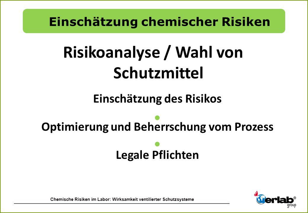 Chemische Risiken im Labor: Wirksamkeit ventilierter Schutzsysteme Einschätzung des Risikos Optimierung und Beherrschung vom Prozess Legale Pflichten