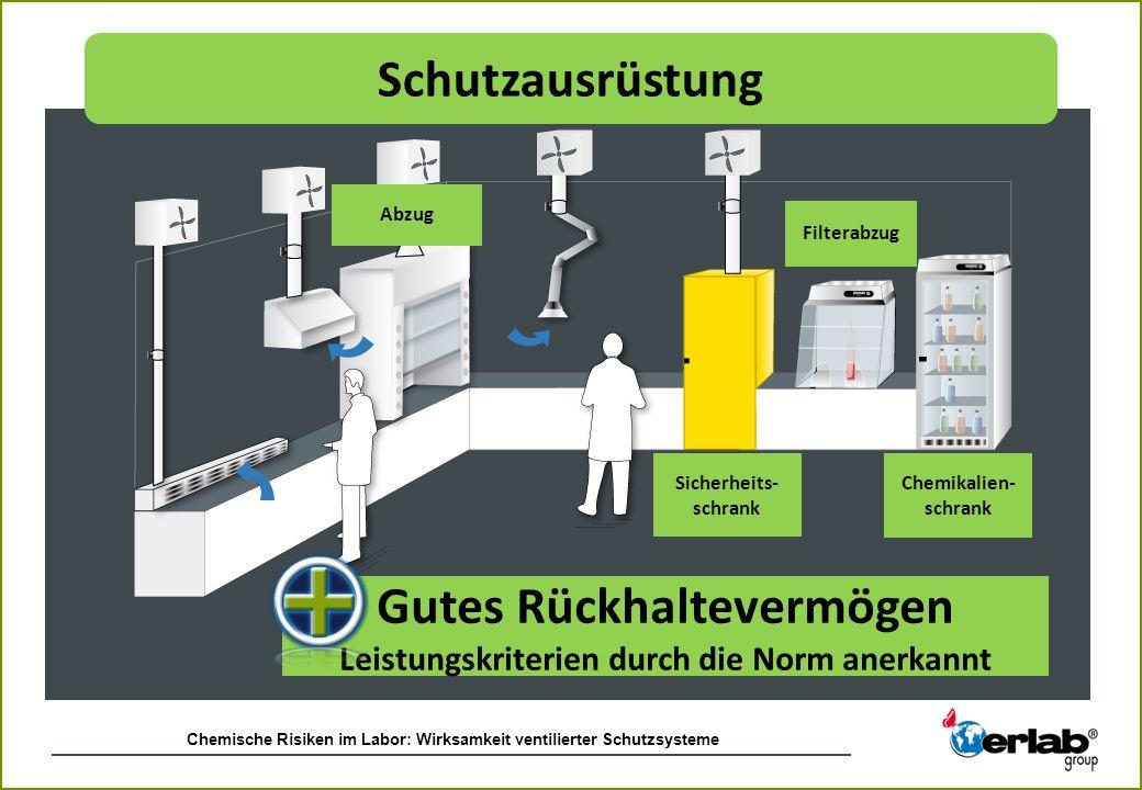 Chemische Risiken im Labor: Wirksamkeit ventilierter Schutzsysteme Abzug Gutes Rückhaltevermögen Leistungskriterien durch die Norm anerkannt Chemikali