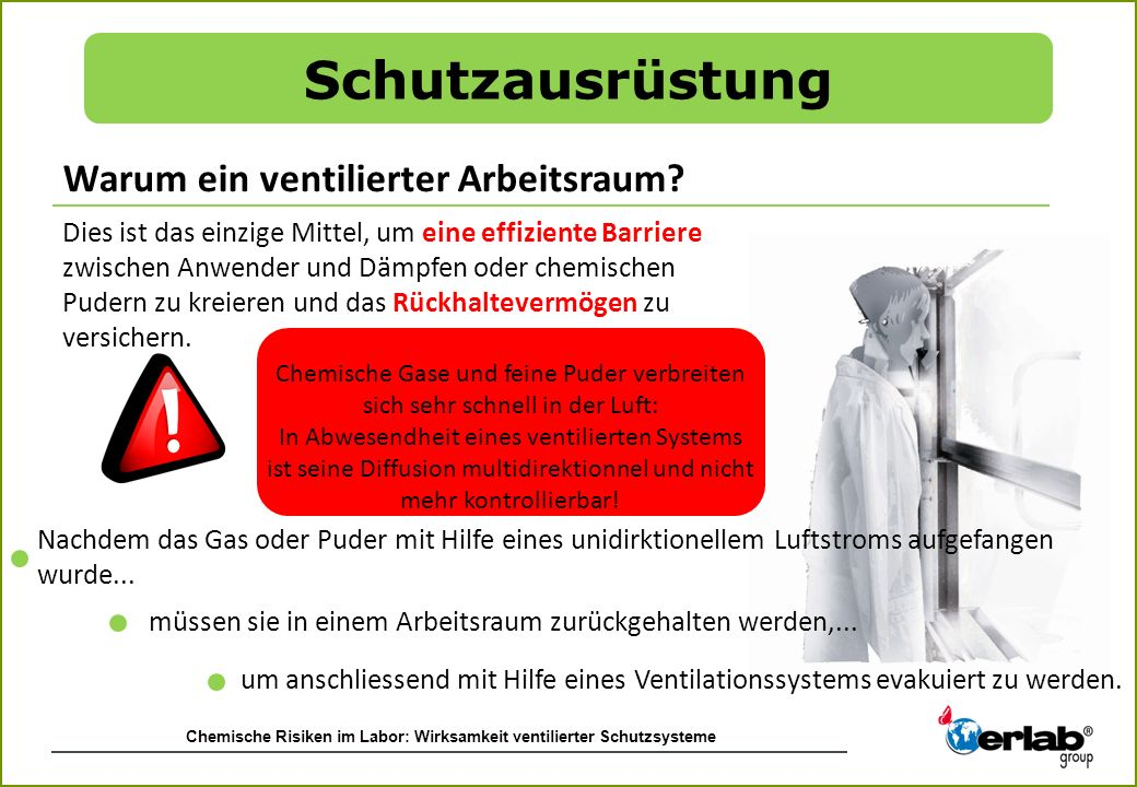 Chemische Risiken im Labor: Wirksamkeit ventilierter Schutzsysteme Dies ist das einzige Mittel, um eine effiziente Barriere zwischen Anwender und Dämp