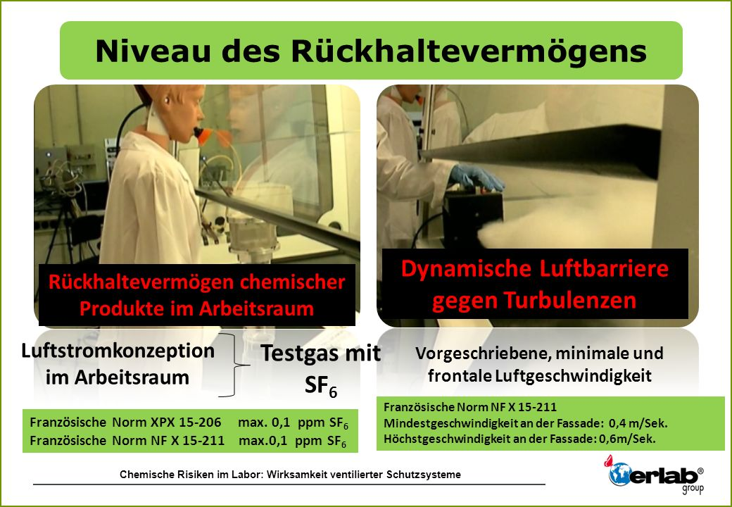 Chemische Risiken im Labor: Wirksamkeit ventilierter Schutzsysteme Französische Norm XPX 15-206 max. 0,1 ppm SF 6 Französische Norm NF X 15-211 max.0,