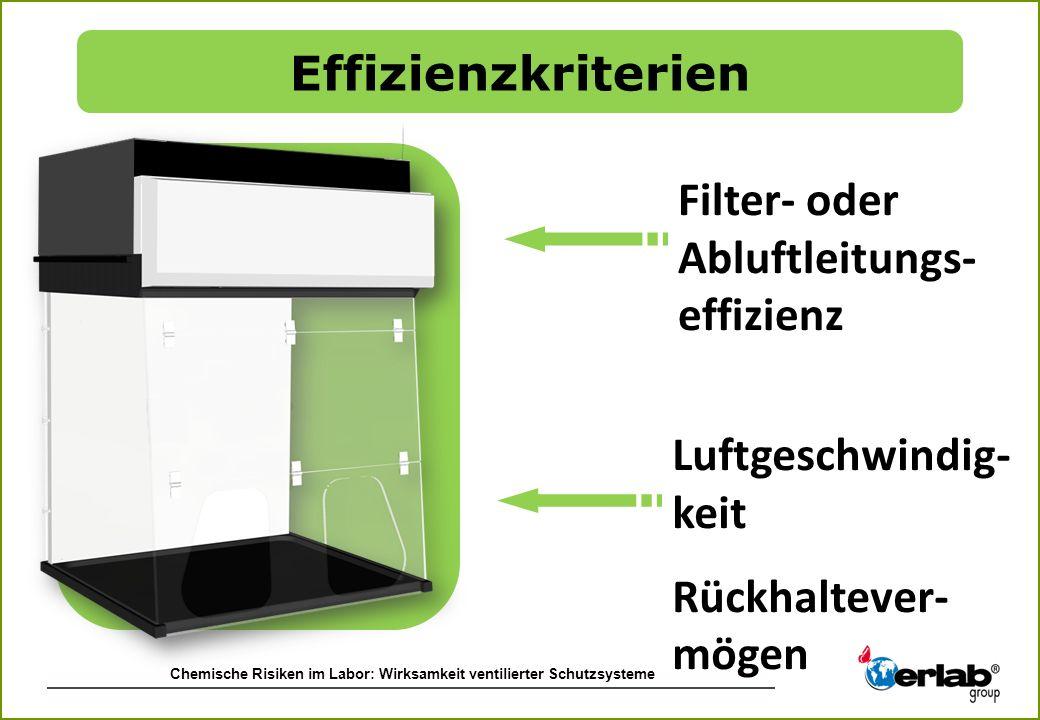 Chemische Risiken im Labor: Wirksamkeit ventilierter Schutzsysteme Filter- oder Abluftleitungs- effizienz Luftgeschwindig- keit Rückhaltever- mögen Vu