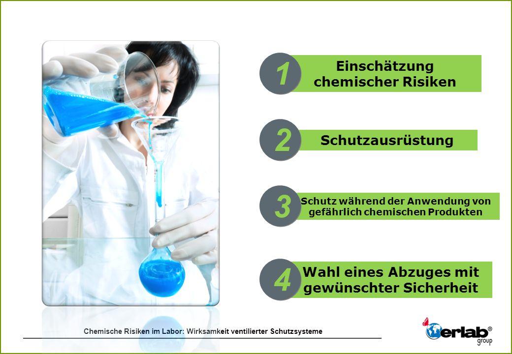 Chemische Risiken im Labor: Wirksamkeit ventilierter Schutzsysteme Einschätzung chemischer Risiken 1 Schutzausrüstung 2 Schutz während der Anwendung v
