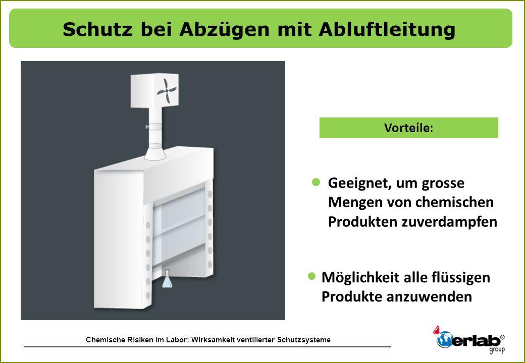 Chemische Risiken im Labor: Wirksamkeit ventilierter Schutzsysteme Vorteile: Geeignet, um grosse Mengen von chemischen Produkten zuverdampfen Möglichk