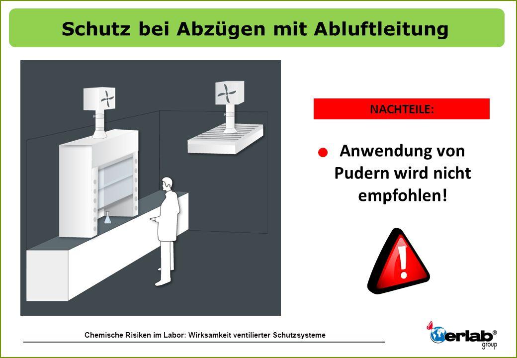 Chemische Risiken im Labor: Wirksamkeit ventilierter Schutzsysteme NACHTEILE: Schutz bei Abzügen mit Abluftleitung Anwendung von Pudern wird nicht emp