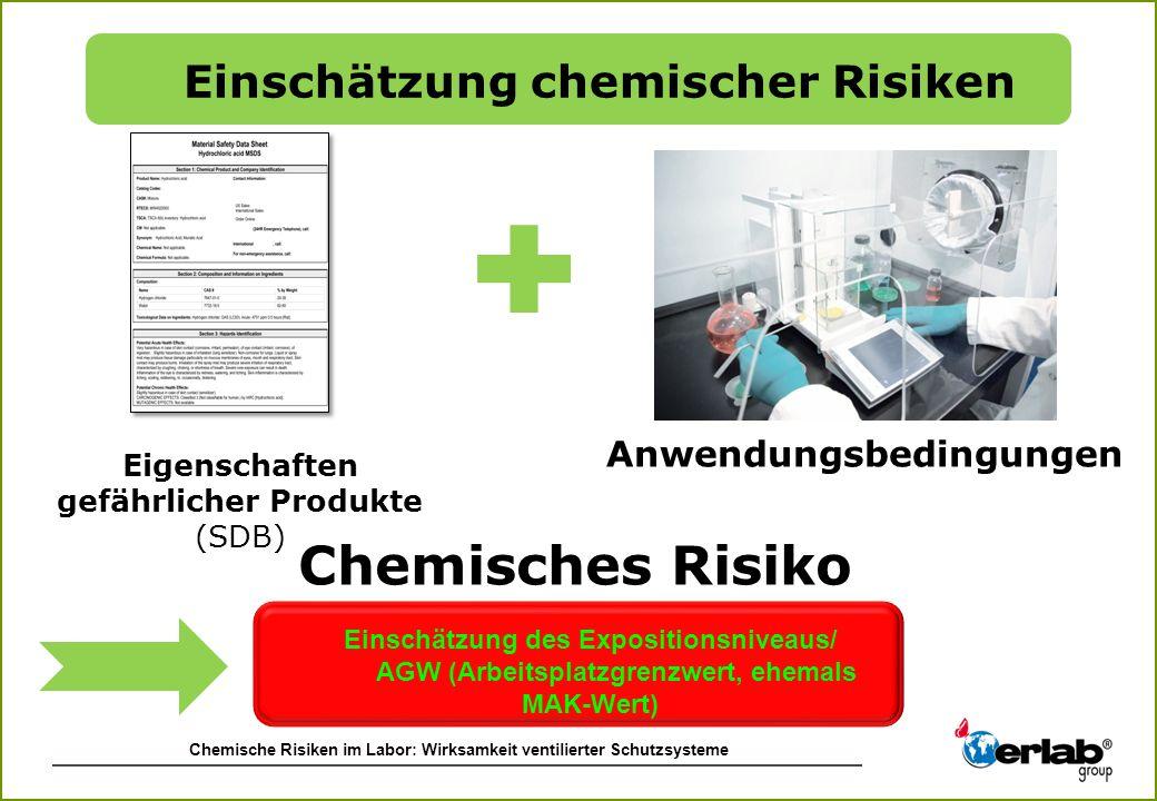 Chemische Risiken im Labor: Wirksamkeit ventilierter Schutzsysteme Anwendungsbedingungen Einschätzung des Expositionsniveaus/ AGW (Arbeitsplatzgrenzwe