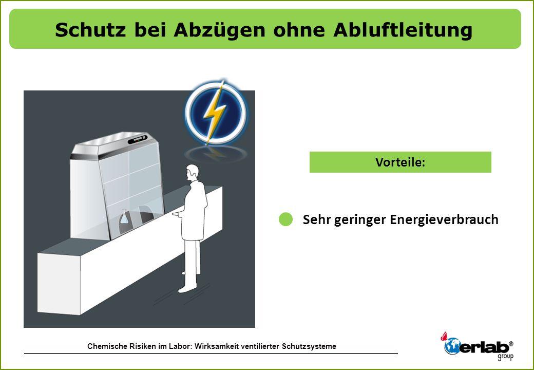 Chemische Risiken im Labor: Wirksamkeit ventilierter Schutzsysteme Vorteile: Sehr geringer Energieverbrauch Schutz bei Abzügen ohne Abluftleitung
