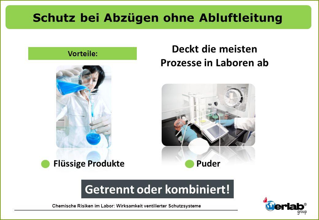 Chemische Risiken im Labor: Wirksamkeit ventilierter Schutzsysteme Deckt die meisten Prozesse in Laboren ab Vorteile: Flüssige Produkte Puder Getrennt