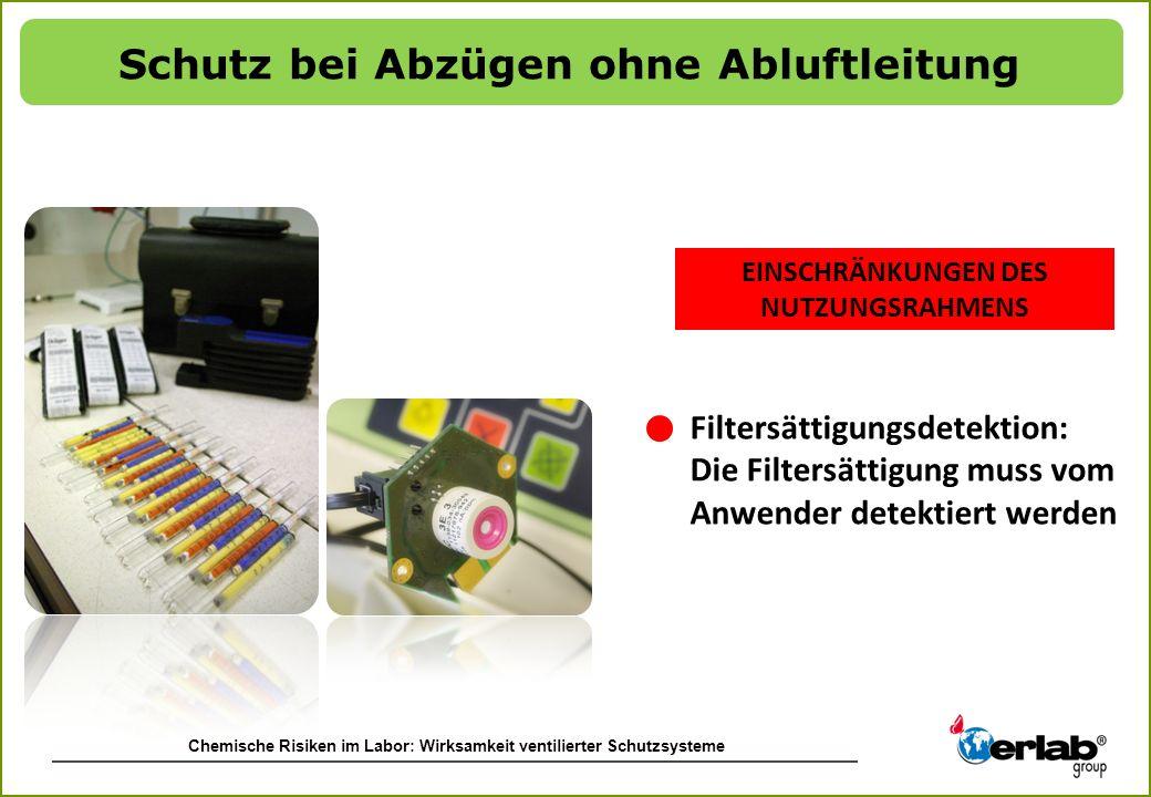 Chemische Risiken im Labor: Wirksamkeit ventilierter Schutzsysteme EINSCHRÄNKUNGEN DES NUTZUNGSRAHMENS Filtersättigungsdetektion: Die Filtersättigung