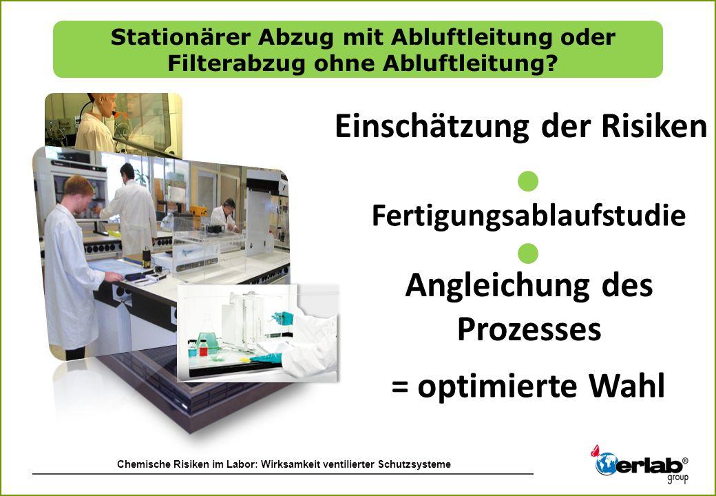Chemische Risiken im Labor: Wirksamkeit ventilierter Schutzsysteme Einschätzung der Risiken Fertigungsablaufstudie Angleichung des Prozesses = optimie
