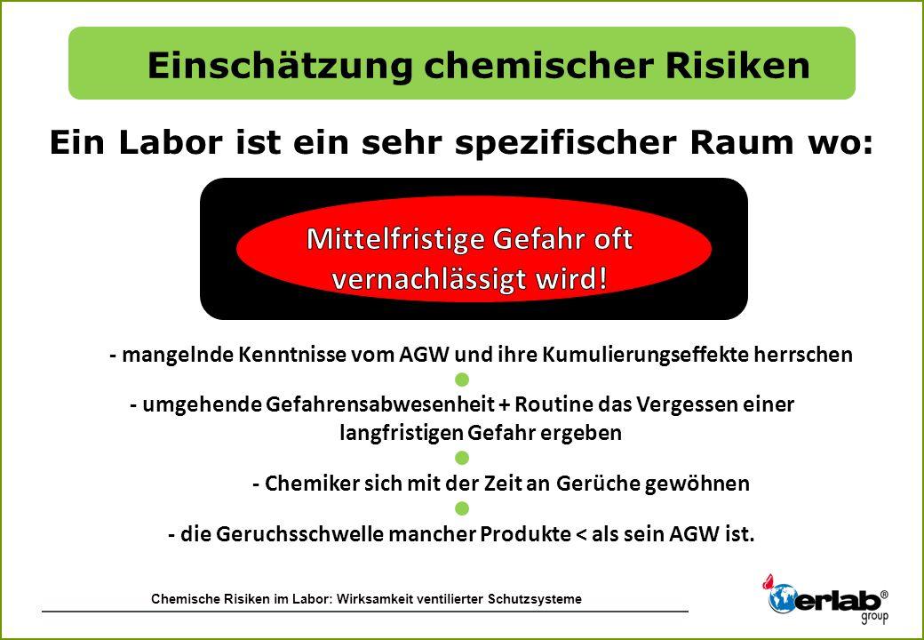 Chemische Risiken im Labor: Wirksamkeit ventilierter Schutzsysteme Ein Labor ist ein sehr spezifischer Raum wo: - mangelnde Kenntnisse vom AGW und ihr