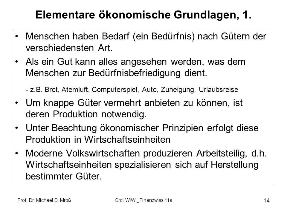 Prof.Dr. Michael D. MroßGrdl WiWi_Finanzwiss.11a 14 Elementare ökonomische Grundlagen, 1.