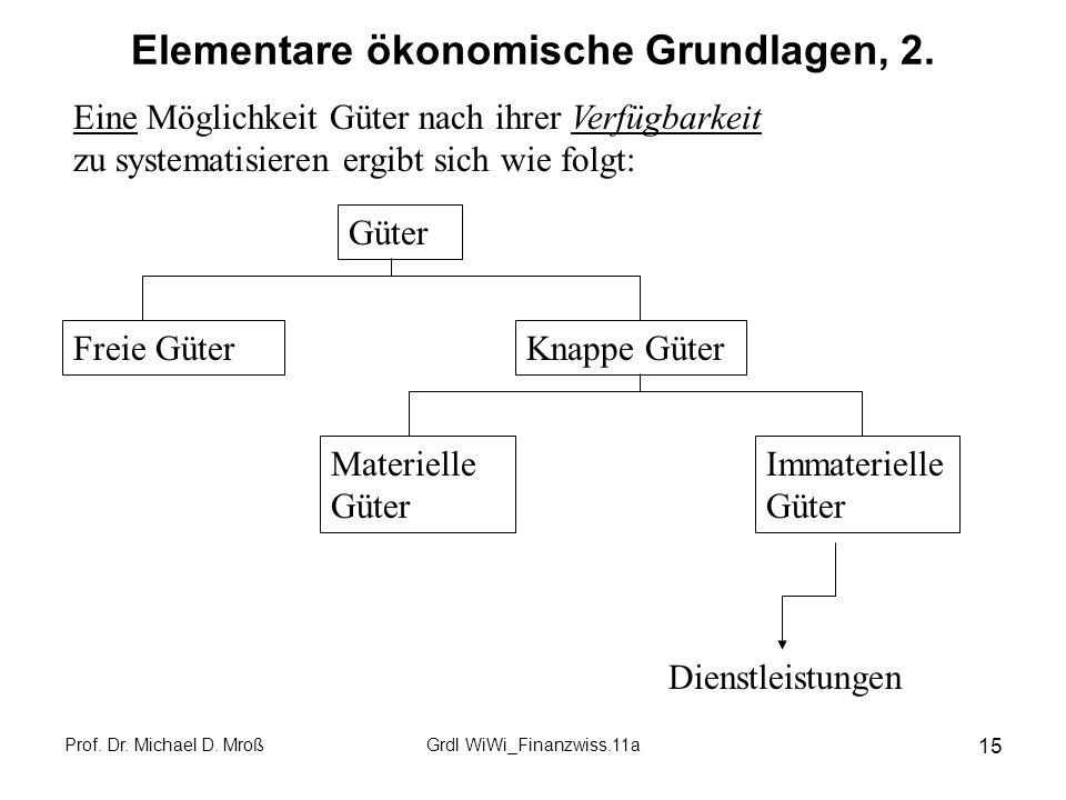 Prof.Dr. Michael D. MroßGrdl WiWi_Finanzwiss.11a 15 Elementare ökonomische Grundlagen, 2.