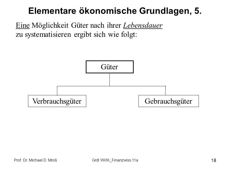 Prof.Dr. Michael D. MroßGrdl WiWi_Finanzwiss.11a 18 Elementare ökonomische Grundlagen, 5.
