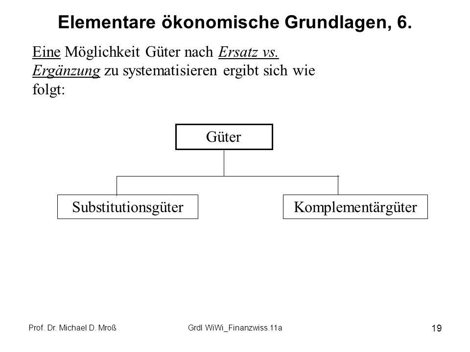 Prof.Dr. Michael D. MroßGrdl WiWi_Finanzwiss.11a 19 Elementare ökonomische Grundlagen, 6.