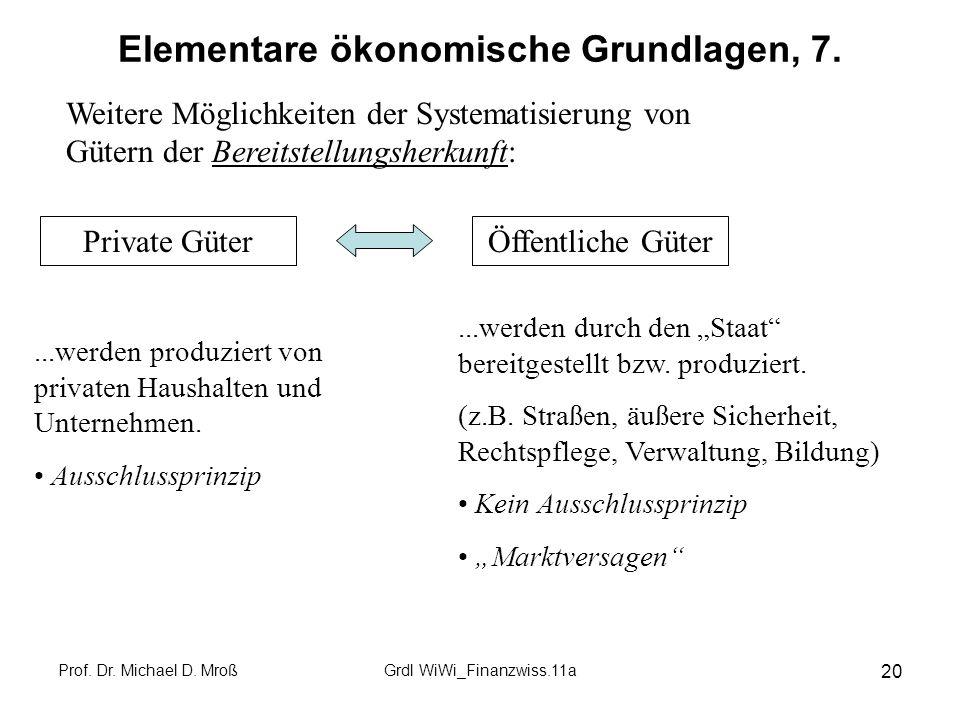 Prof.Dr. Michael D. MroßGrdl WiWi_Finanzwiss.11a 20 Elementare ökonomische Grundlagen, 7.
