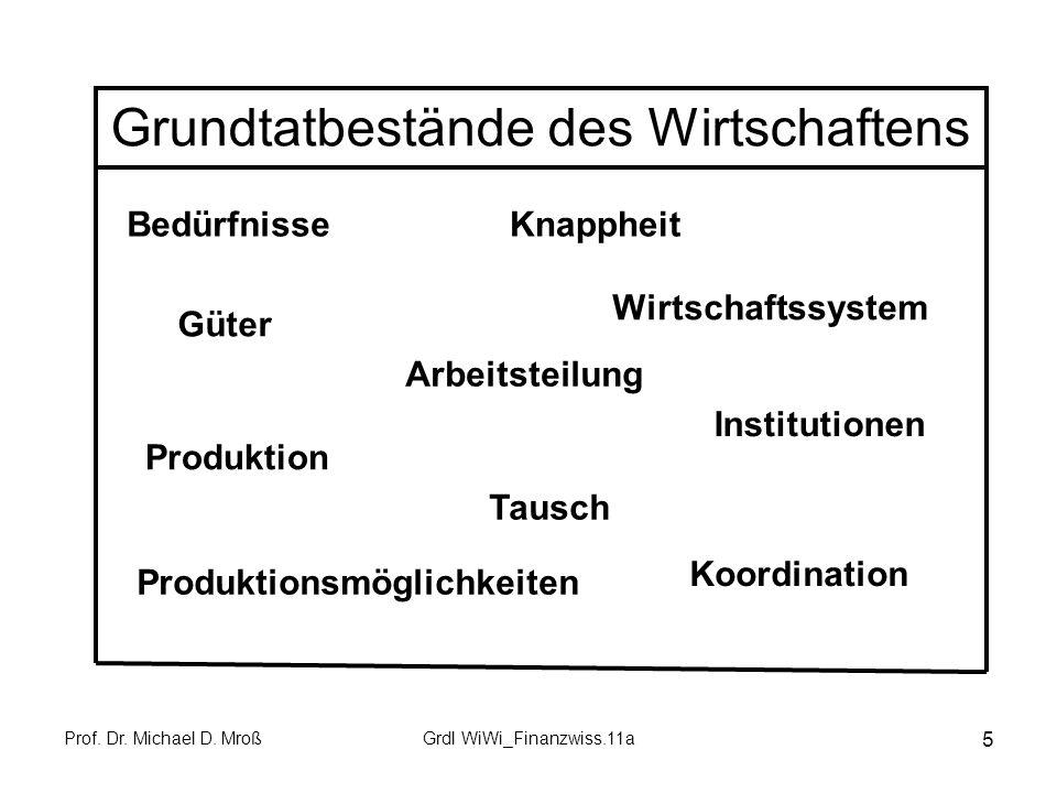 Prof.Dr. Michael D. MroßGrdl WiWi_Finanzwiss.11a 16 Elementare ökonomische Grundlagen, 3.