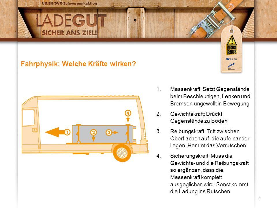 5 Die drei Arten der Ladungssicherung Formschlüssig: Das Ladegut hält sich gegenseitig.