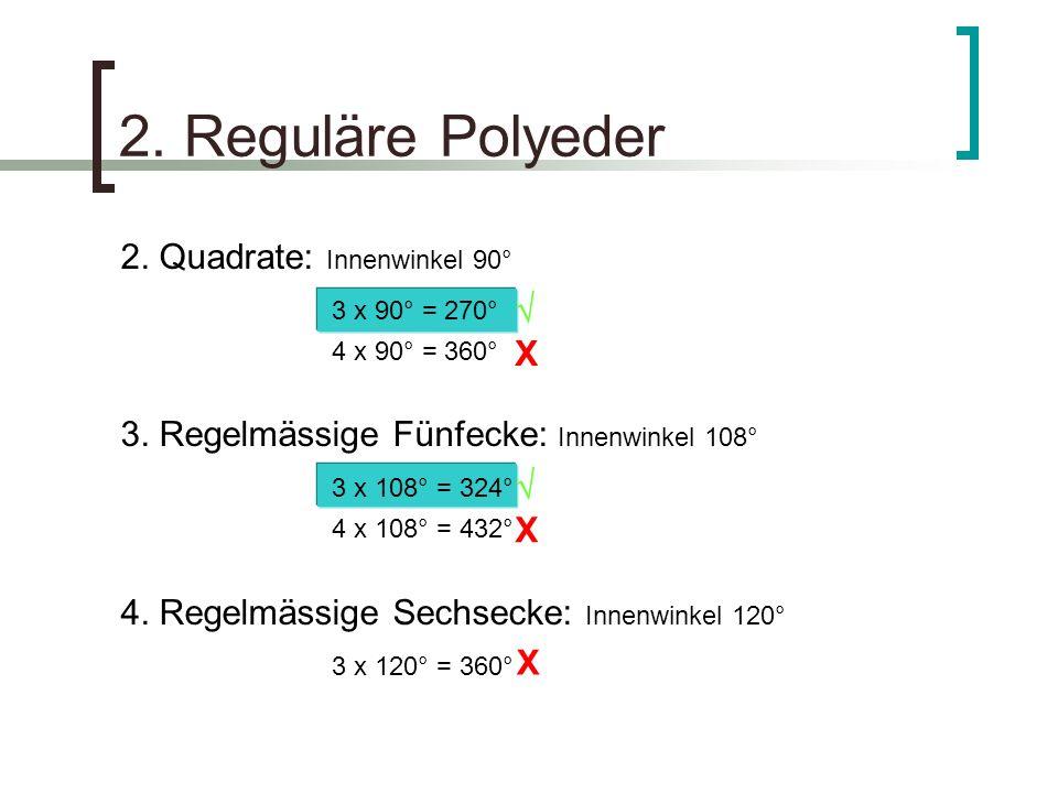 2.Reguläre Polyeder 2. Quadrate: Innenwinkel 90° 3 x 90° = 270° 4 x 90° = 360° 3.