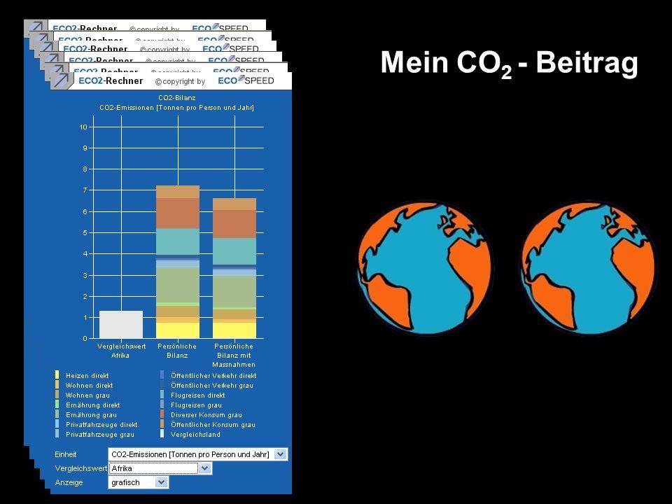 Mein CO 2 - Beitrag