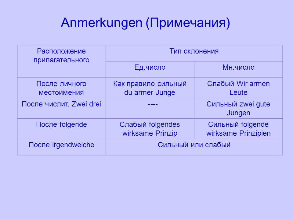 Anmerkungen (Примечания) Расположение прилагательного Тип склонения Ед.числоМн.число После личного местоимения Как правило сильный du armer Junge Слаб