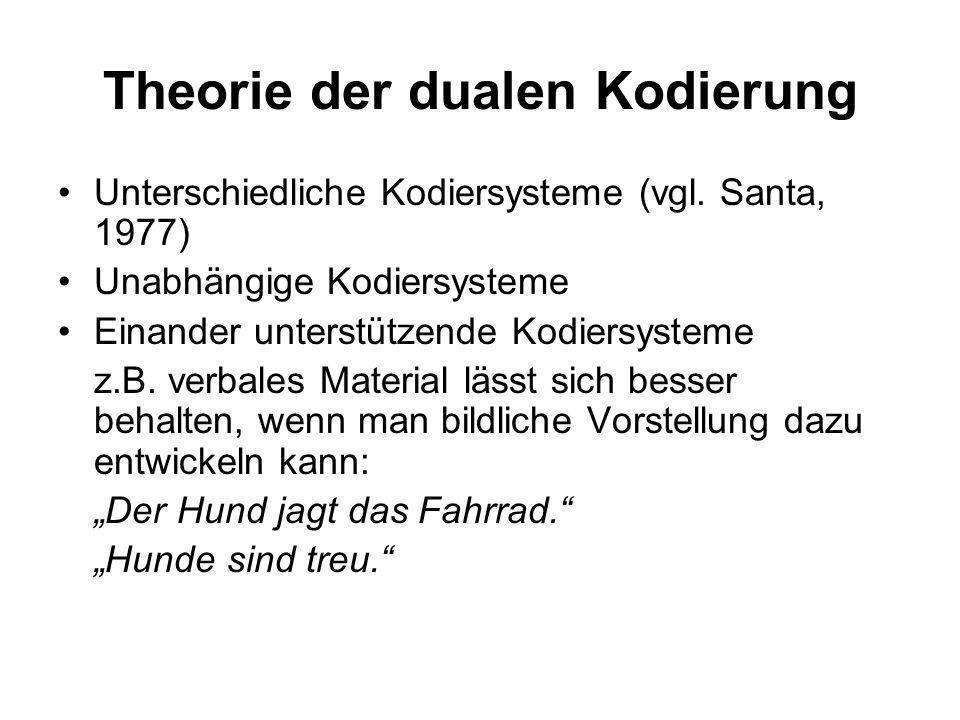 Theorie der dualen Kodierung Unterschiedliche Kodiersysteme (vgl. Santa, 1977) Unabhängige Kodiersysteme Einander unterstützende Kodiersysteme z.B. ve