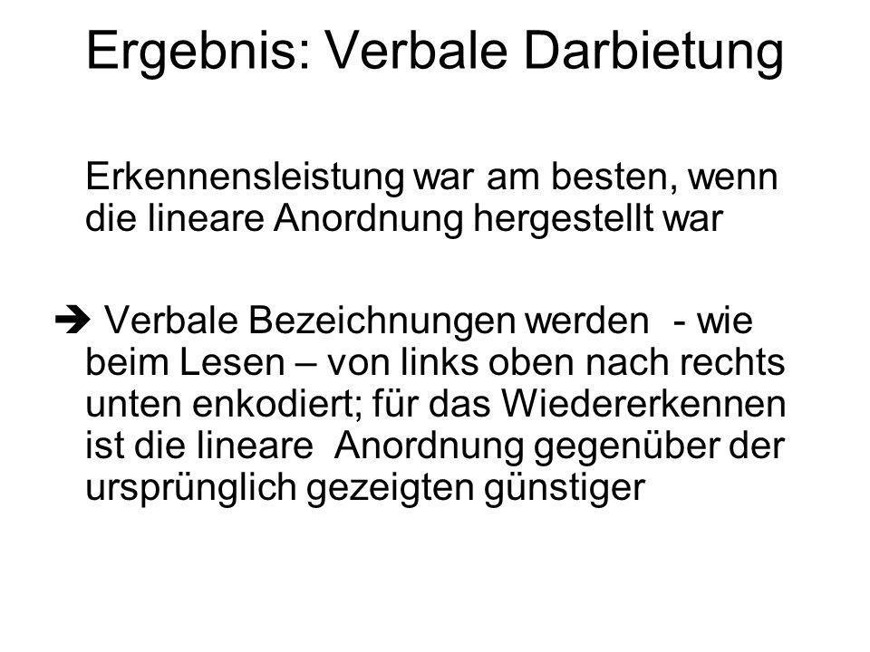 Ergebnis: Verbale Darbietung Erkennensleistung war am besten, wenn die lineare Anordnung hergestellt war Verbale Bezeichnungen werden - wie beim Lesen