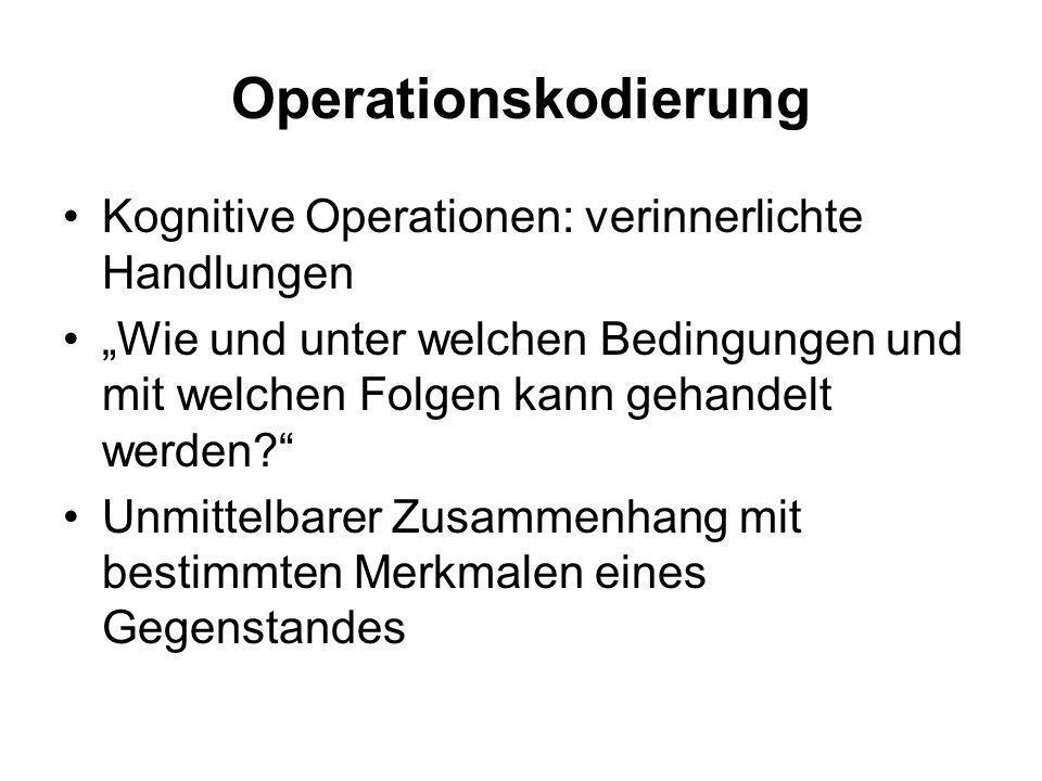Operationskodierung Kognitive Operationen: verinnerlichte Handlungen Wie und unter welchen Bedingungen und mit welchen Folgen kann gehandelt werden? U