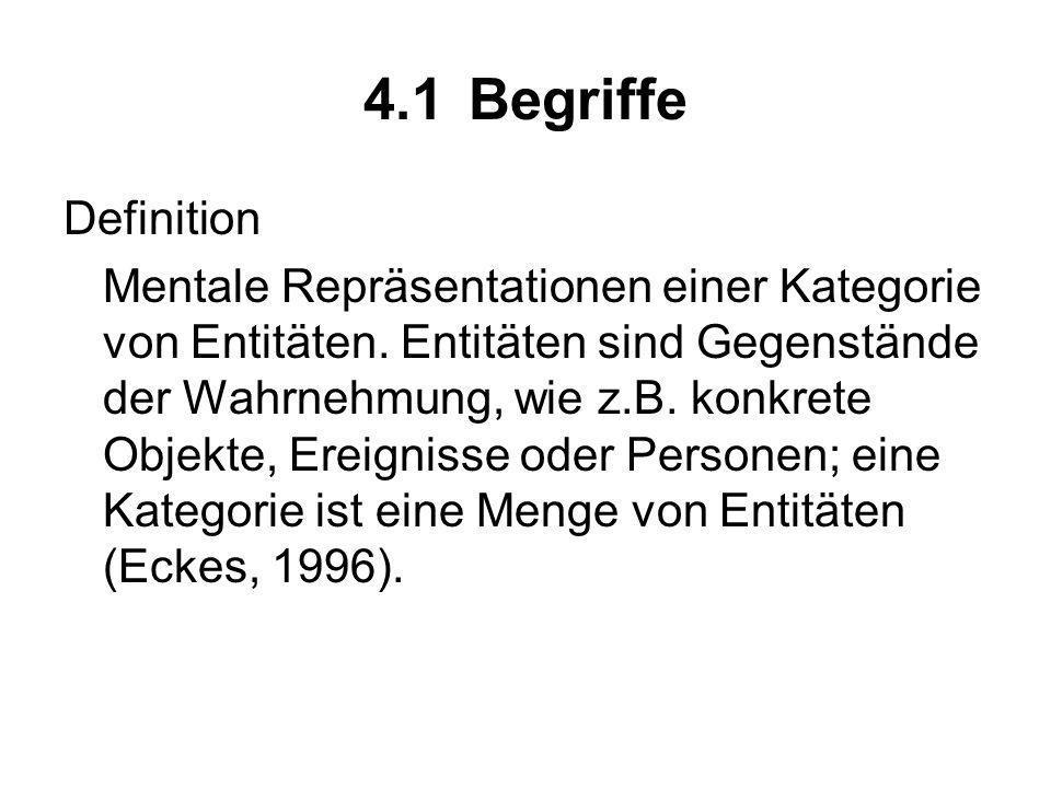 4.1Begriffe Definition Mentale Repräsentationen einer Kategorie von Entitäten. Entitäten sind Gegenstände der Wahrnehmung, wie z.B. konkrete Objekte,