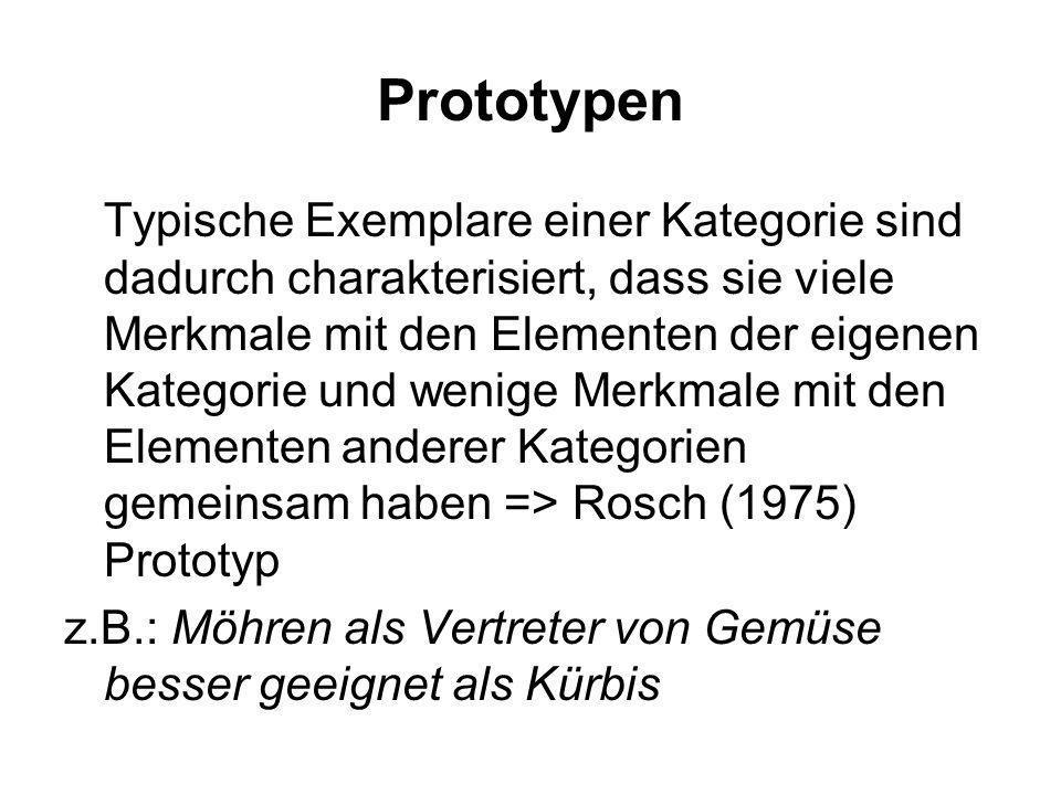 Prototypen Typische Exemplare einer Kategorie sind dadurch charakterisiert, dass sie viele Merkmale mit den Elementen der eigenen Kategorie und wenige