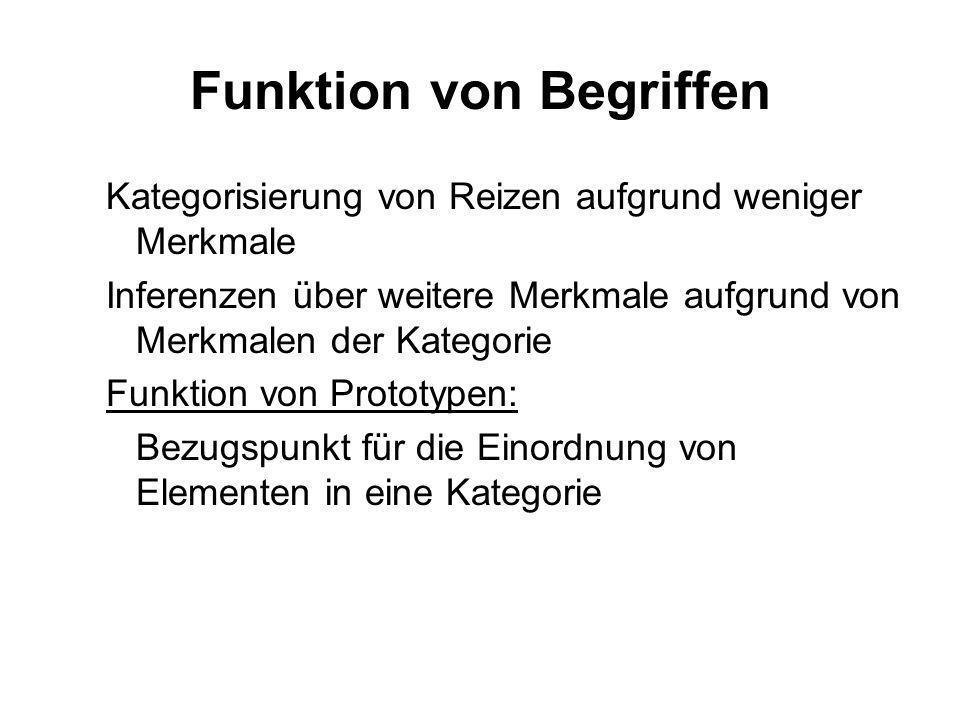 Funktion von Begriffen Kategorisierung von Reizen aufgrund weniger Merkmale Inferenzen über weitere Merkmale aufgrund von Merkmalen der Kategorie Funk