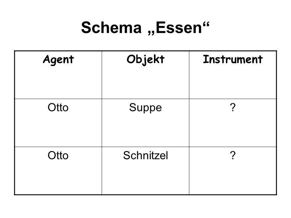 Schema Essen AgentObjektInstrument OttoSuppe? OttoSchnitzel?