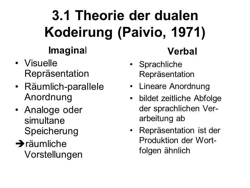 3.1 Theorie der dualen Kodeirung (Paivio, 1971) Imaginal Visuelle Repräsentation Räumlich-parallele Anordnung Analoge oder simultane Speicherung räuml